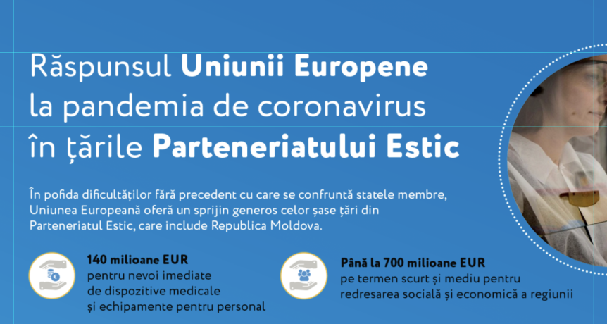 Coronavirus: The European Union stands by the Republic of Moldova